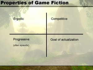 Properties of Game Fiction
